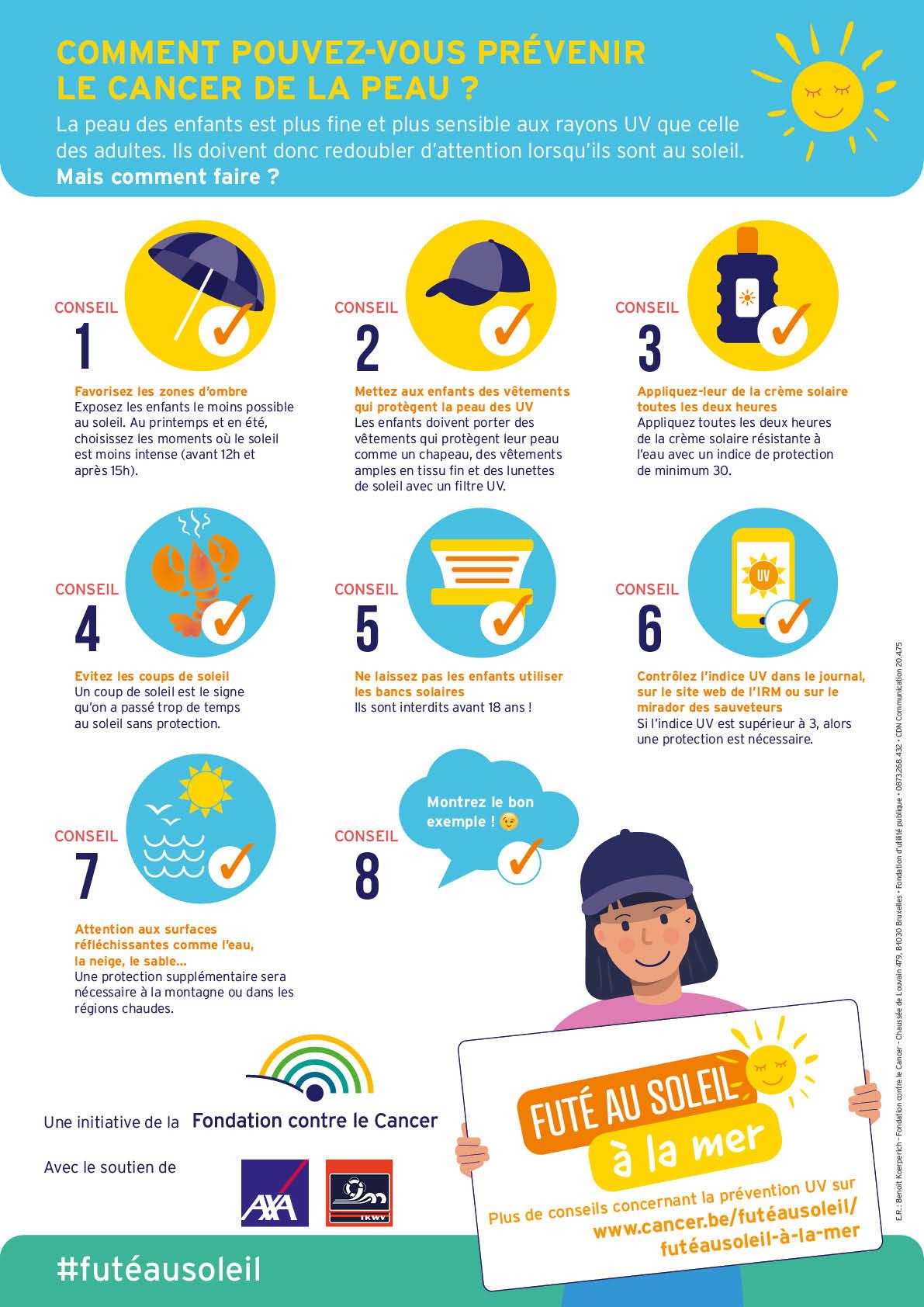 conseils contre soleil Fondation cancer